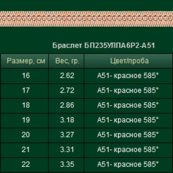 Браслет Панцирный-Ленточный