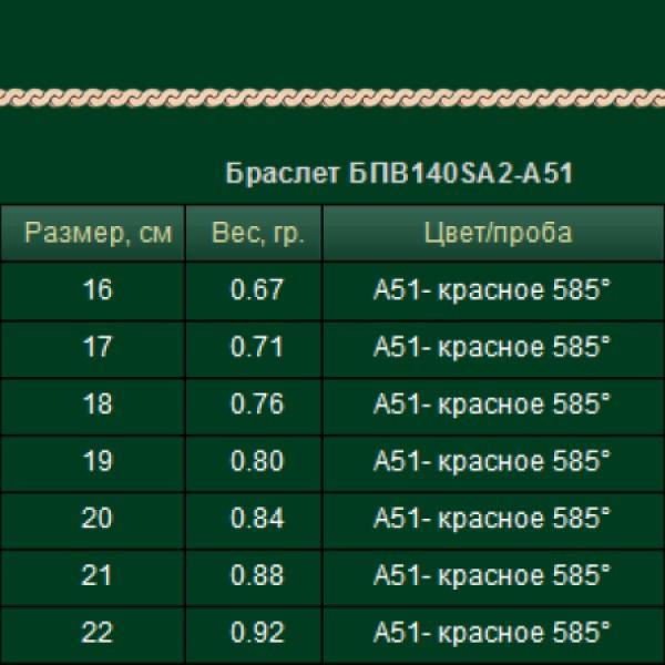 Браслет Панцирный-Серпантин