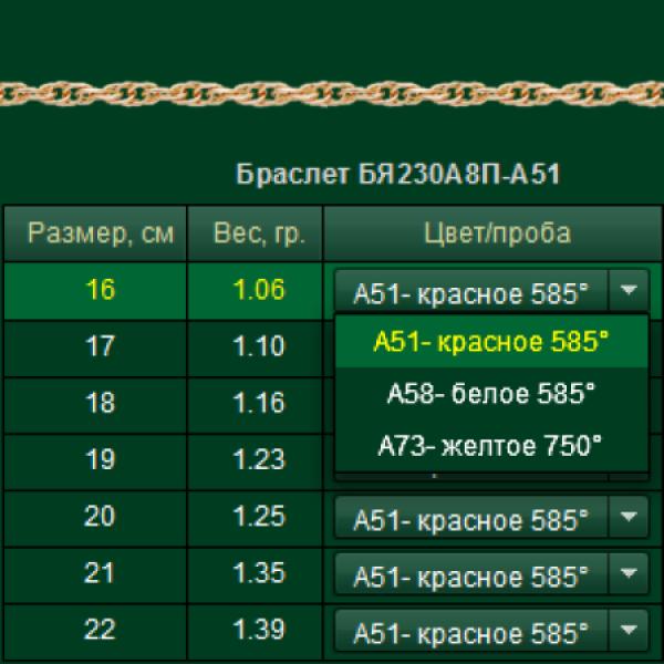 Браслет Якорный