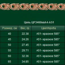 Цепь Роза-Квадратная..