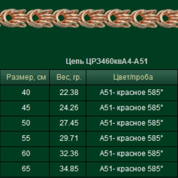 Цепь Роза-Квадратная